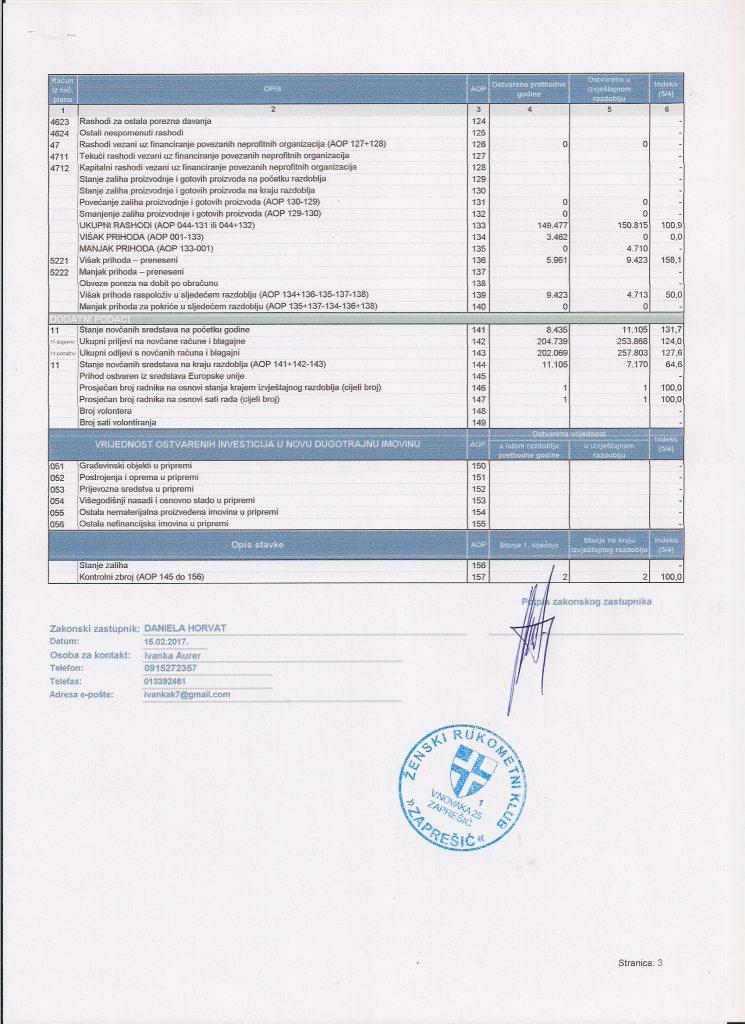 financijsko 30001