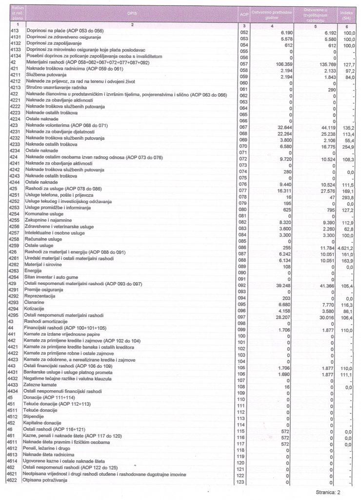 Izvještaj - 20001